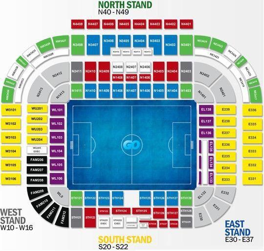 Tottenham Hotspur Vs Man United Tickets: Manchester United V Swansea City #Ticket Prices Starting