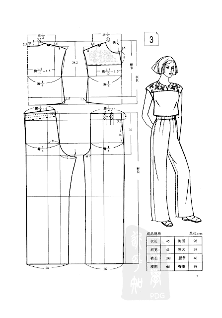 Pants Method Of Pattern Making 2020 Desen Yapma Elbise