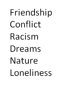 omam themes