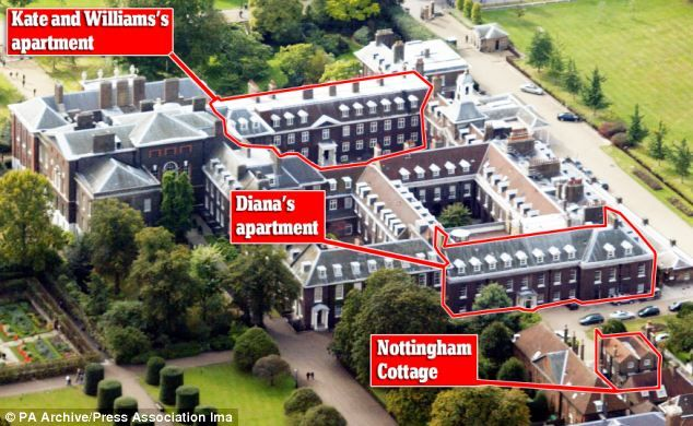 Your bill to refurbish kate 39 s palace now 4million new Nottingham cottage kensington palace pictures