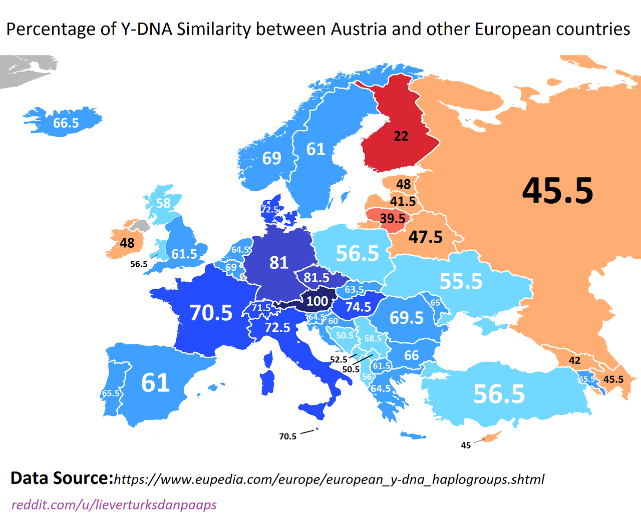 Y-DNA similarity between Austria and other European countries.