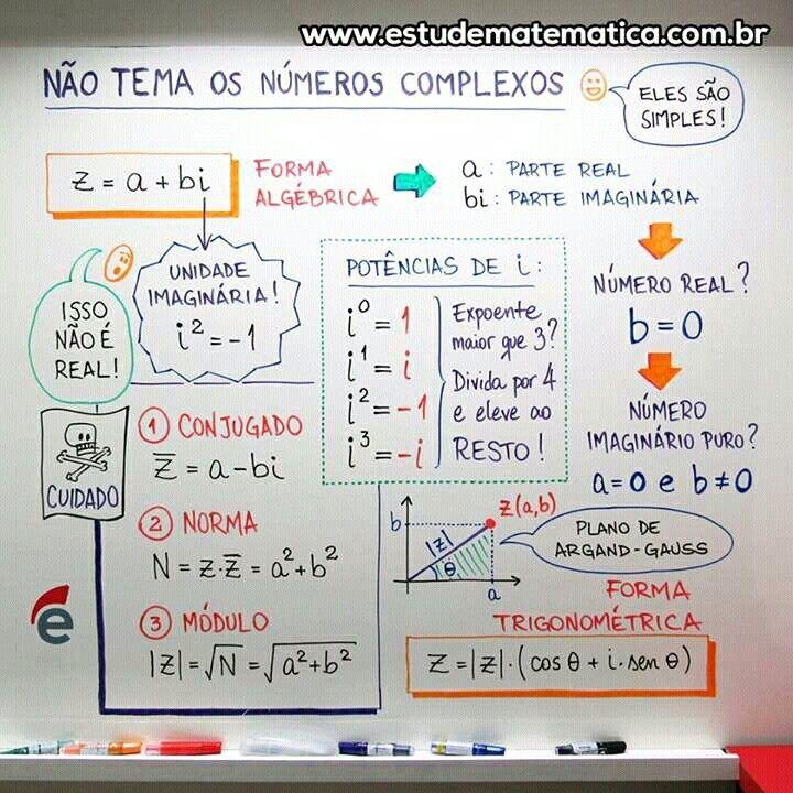 Resumo de Matemática  Números Complexos Matemática Pinterest - best of tabla periodica cuantos grupos tiene
