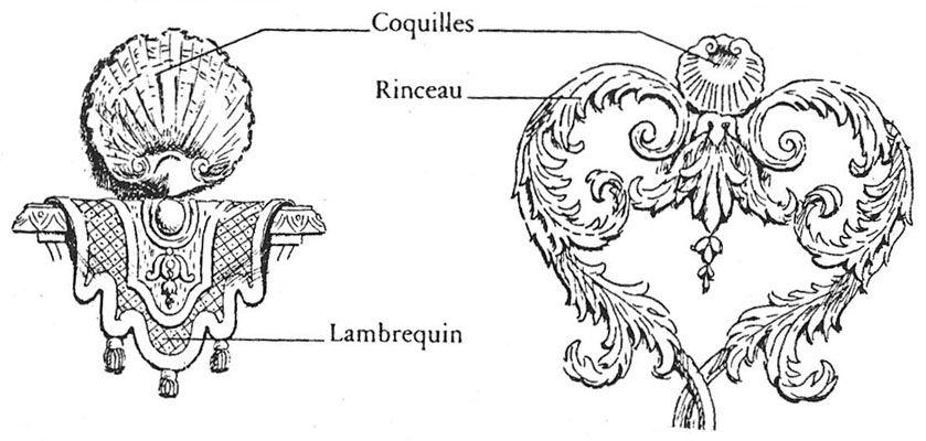 Ornements de Régence | Lambrequin, Louis xiv, Mobilier de salon