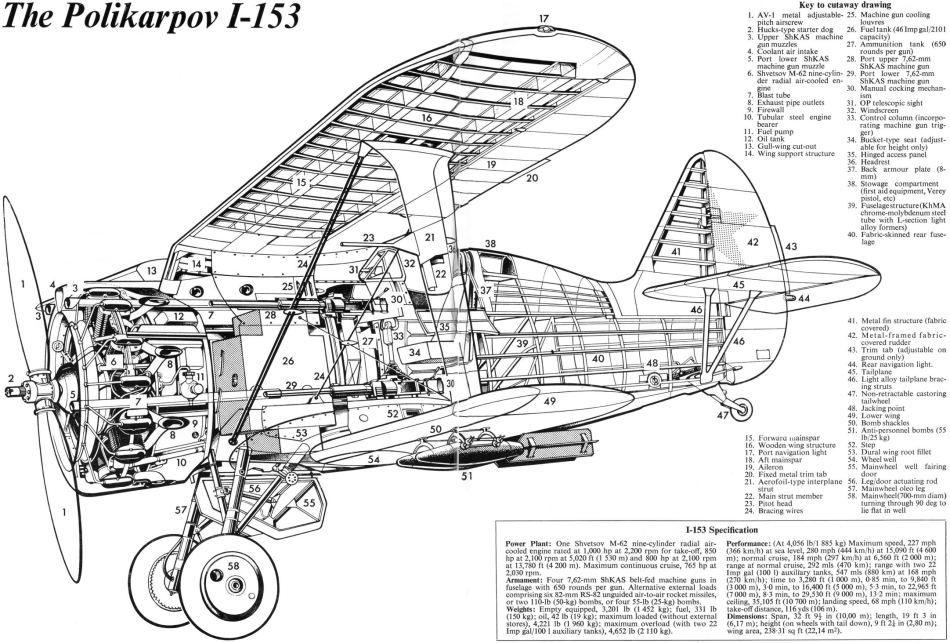 Polikarpov Airplane Plans Aircraft Cutaway Aircraft