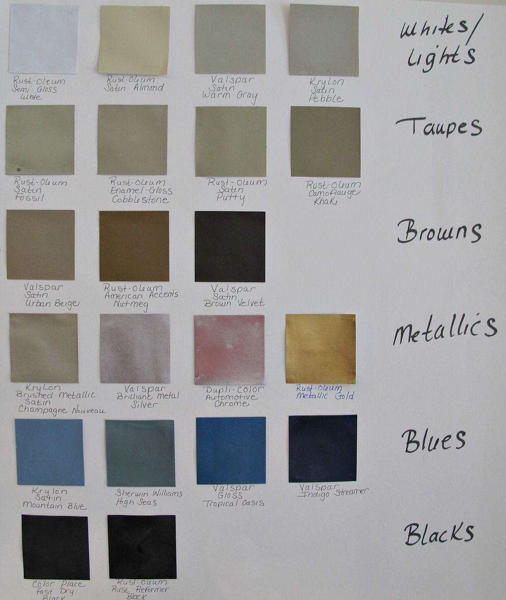 Spray Paint Colors Walmart Part - 16: 20 Favorite Spray Paint Colors Rated - Rustoleum Is The Best White, Walmart  Black Spray