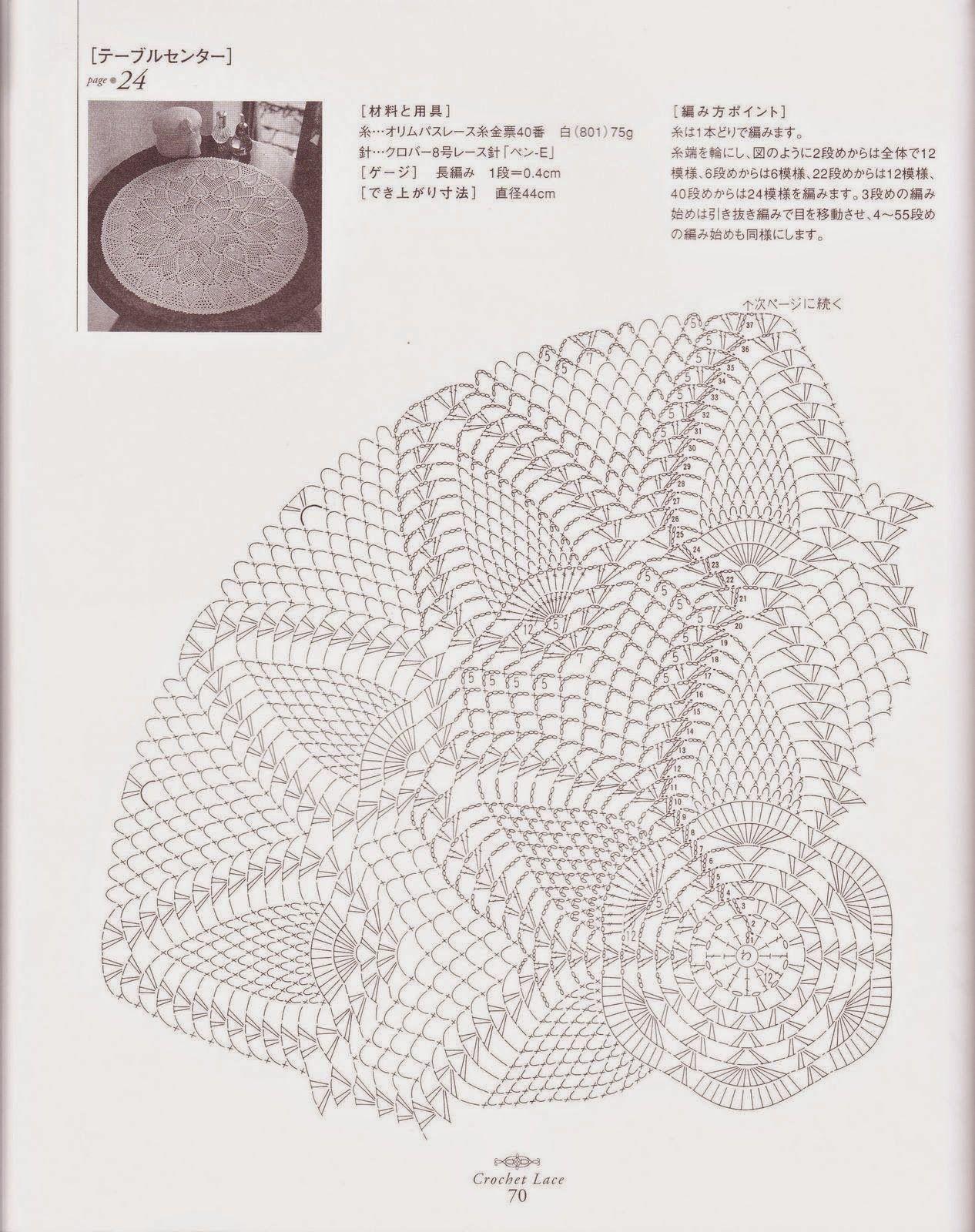patrones gratis de crochet patr 243 n de un precioso tapete | Decors ...