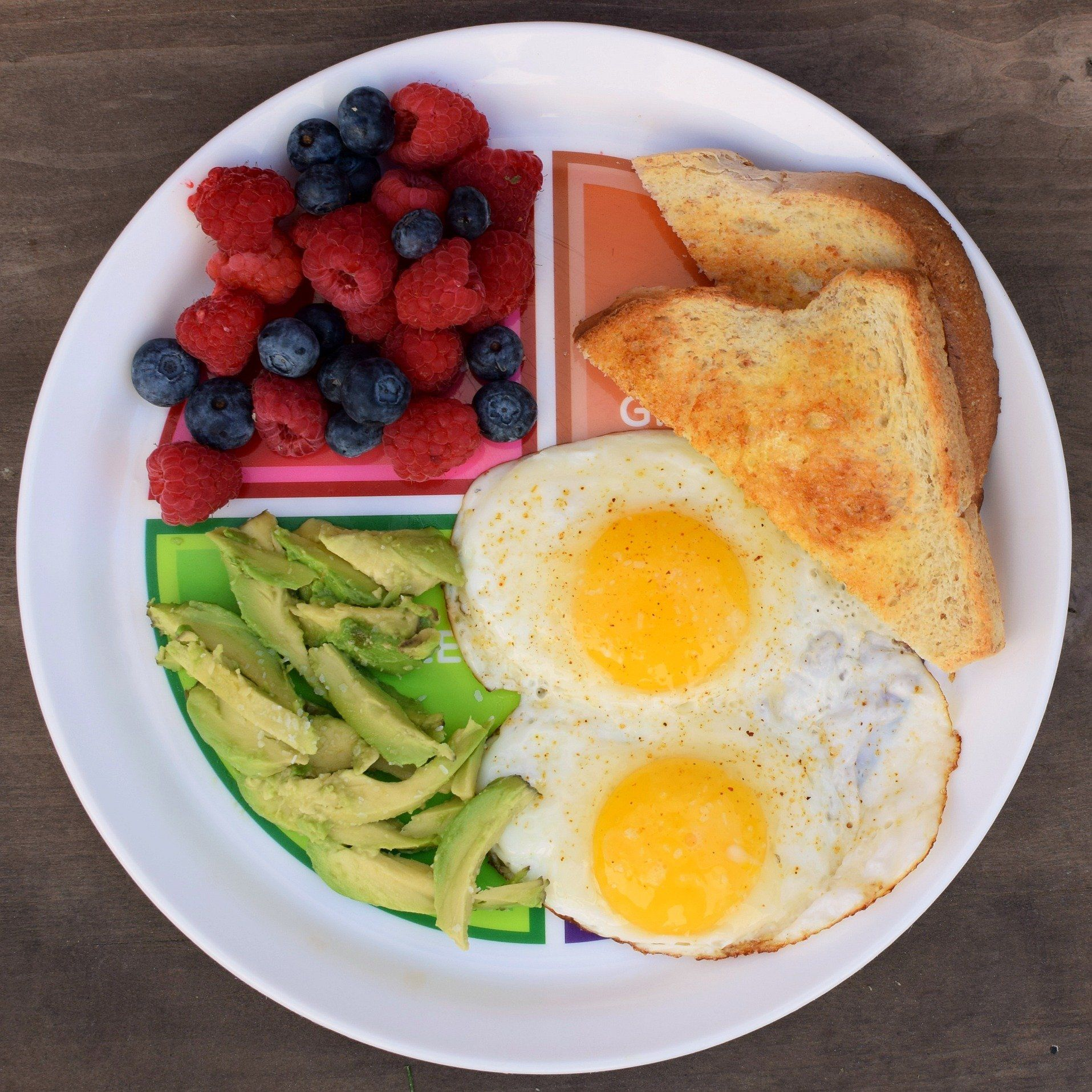 7 Choose Myplate Breakfast Ideas In