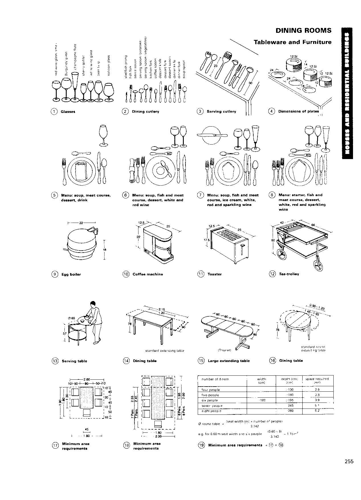 Classroom Design Guide ~ Neufert architects data ed kitchens pinterest