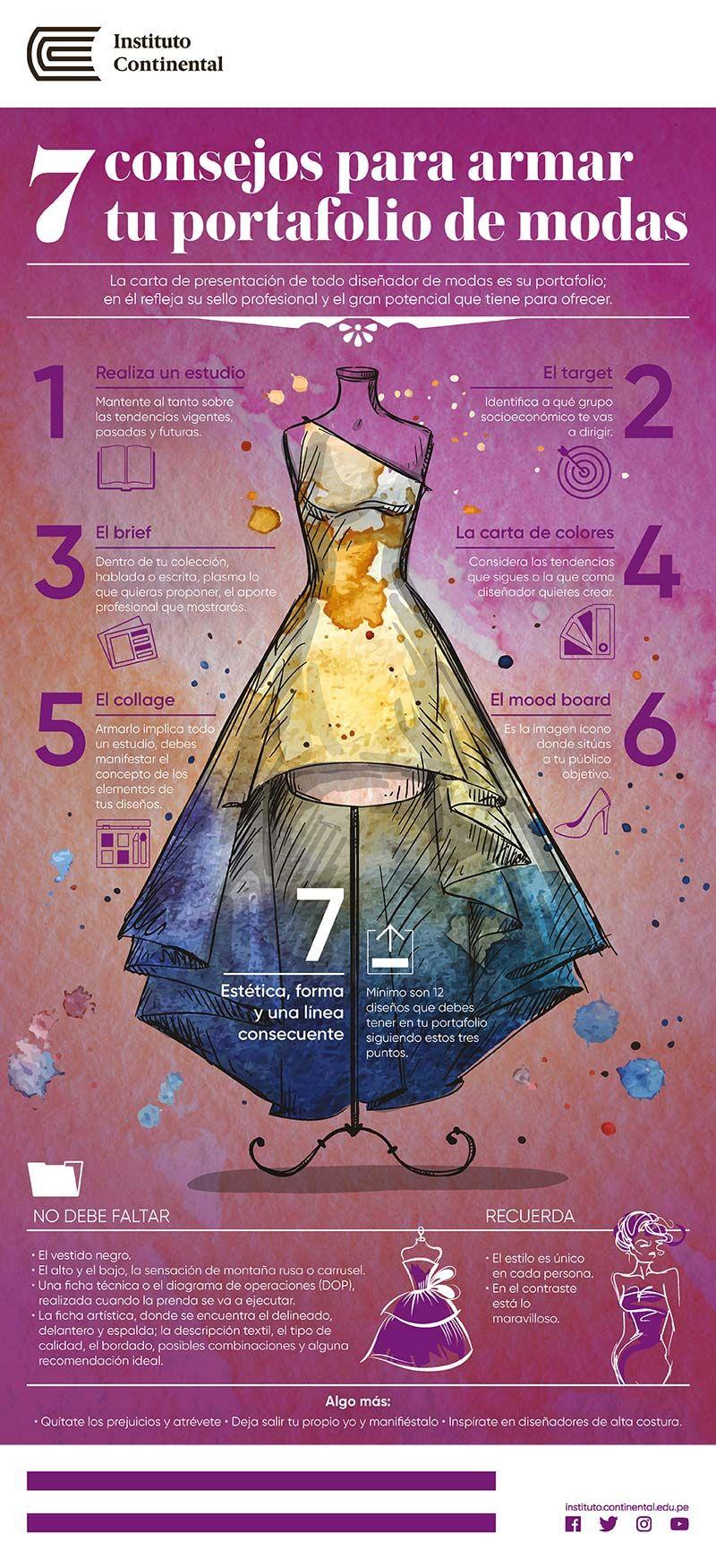 e85439fd3 7 consejos para armar tu portafolio de modas - Instituto Continental ...