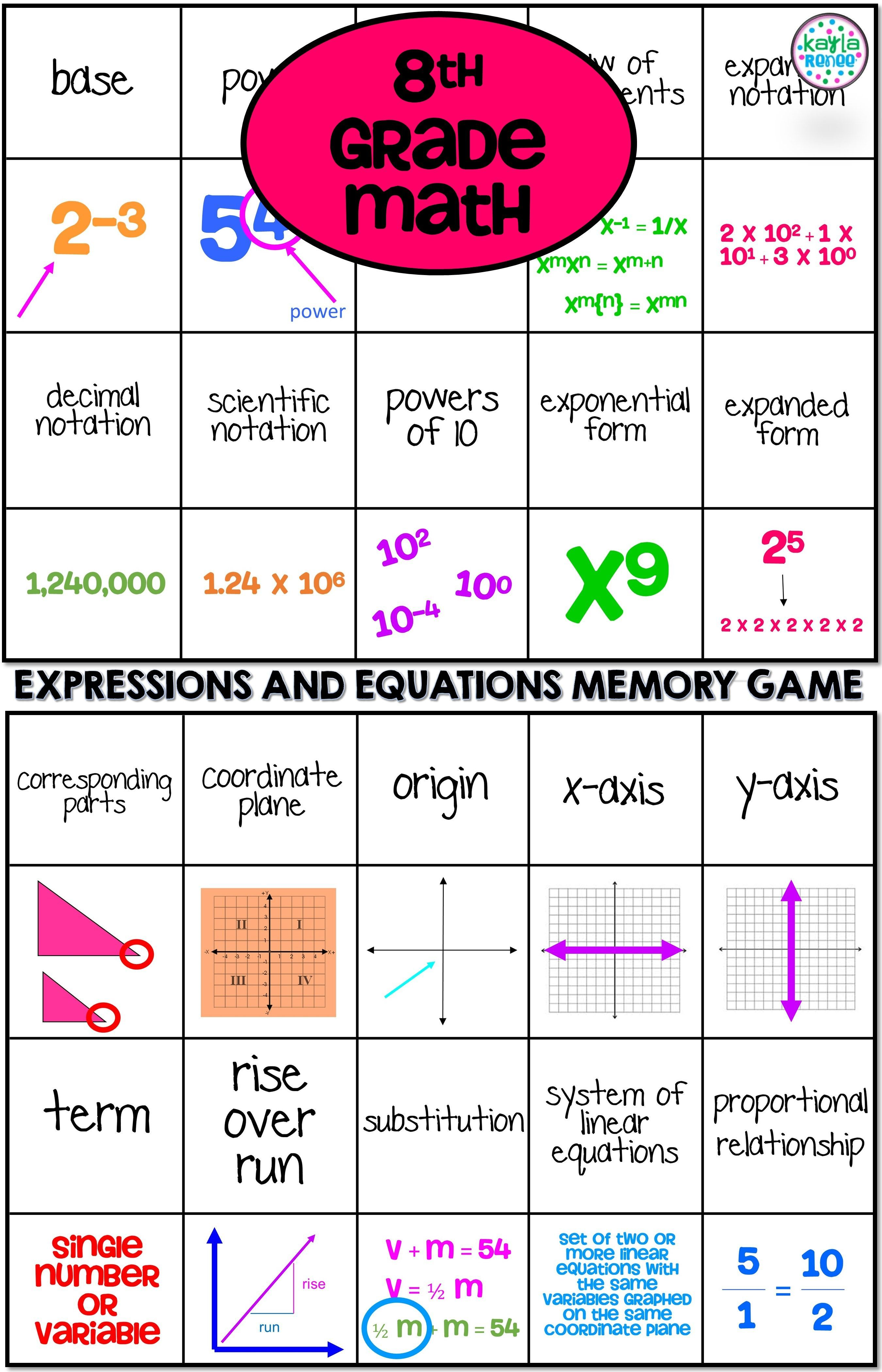 8th Grade Math Expressions And Equations Memory Match Game