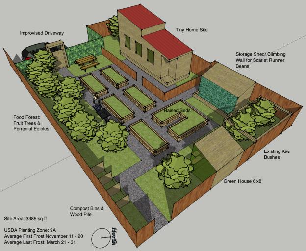 Backyard Farm Layout Google Search Backyard Farming Permaculture Design Permaculture Gardening