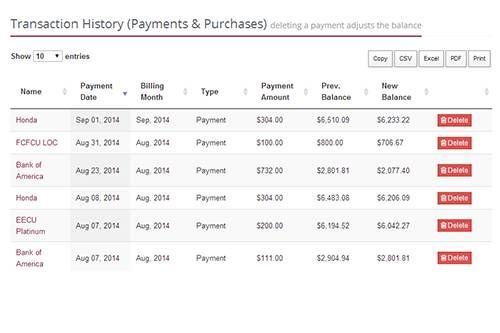 full payment history money Pinterest Debt snowball calculator