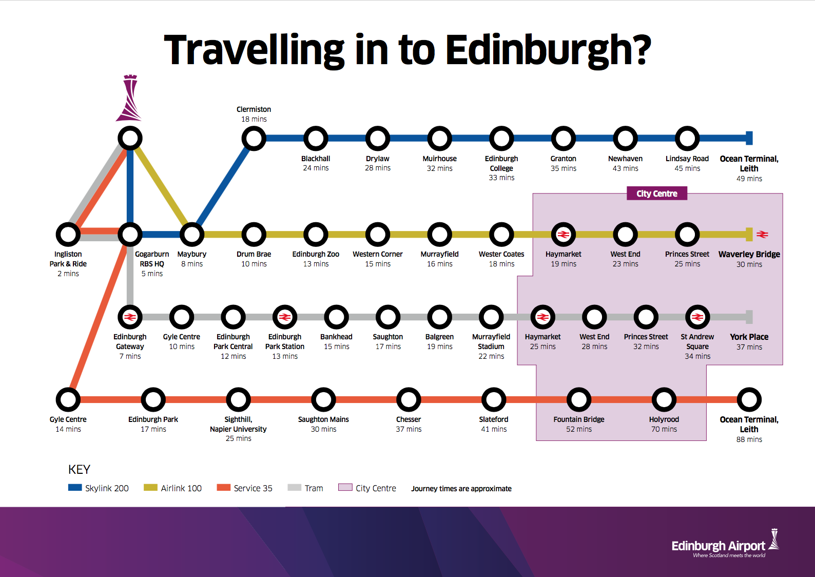 How Do I Get From Edinburgh Airport To City Centre