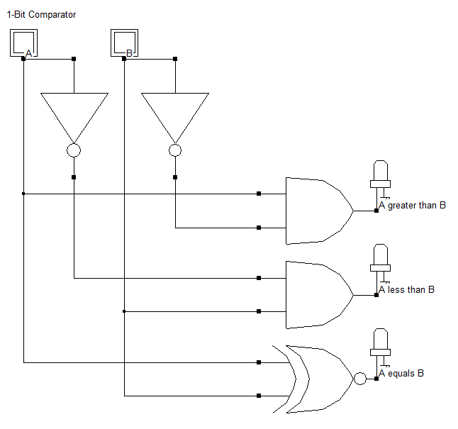 4 Bit Comparator Logic Diagram