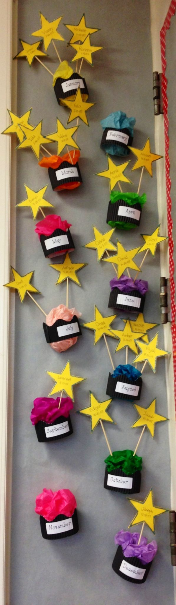 Birthday Cupcakes Classroom Chart