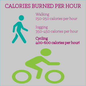 The 1 Exercise You Need To Try Exercise Burn Calories Fitness