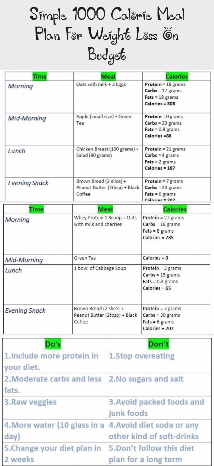 Lose weight with this 1000 calorie day meal plan. 1000 calorie diet plan for weight loss | Exercise...