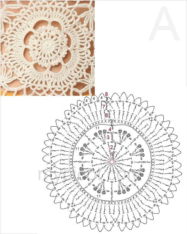 MyPicot Club   Crochet & Knitting   Crochet - Doilies   Pinterest ...