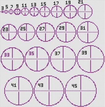circle chart minecraft pinterest chart diagram and minecraft rh pinterest co uk Degree Circle Diagram Minecraft Circle Blueprints