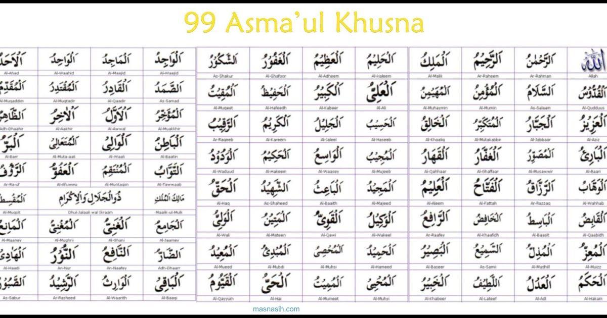 Kali ini saya akan berbagi Tulisan Arab