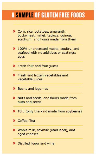 gluten free diet sheet