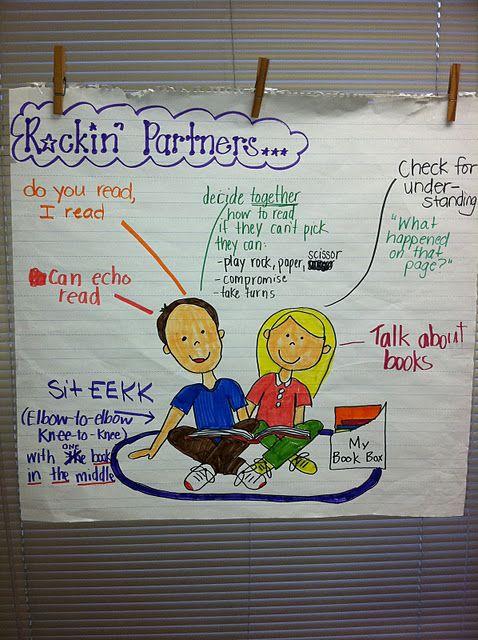 Partner Read Class Anchor Chart