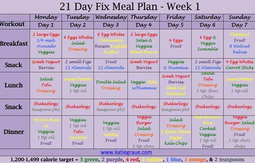 21 day fix vegetarian weekly meal plan