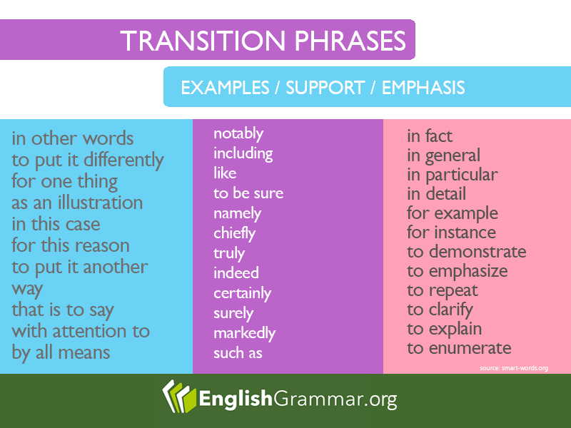 transition words and phrases you can use to indicate examples