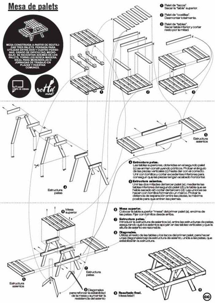 Planos para construir muebles reutilizando palets | Mesas con palets ...