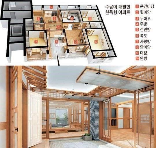 Korea house hanok | Architect | Pinterest | Korea, House and Interiors