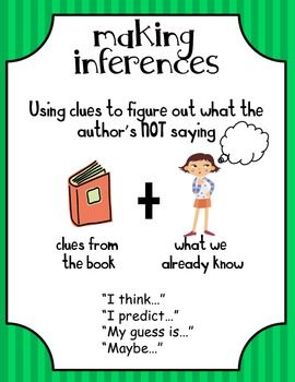 Making Inferences Anchor Chart | Inference anchor chart, Reading ...