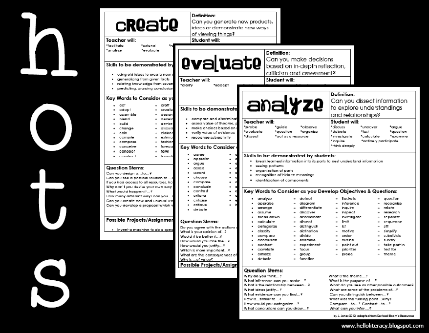 Independent Activities/Assignments at the Analyze, Evaluate and Create Level by Hello Literacy