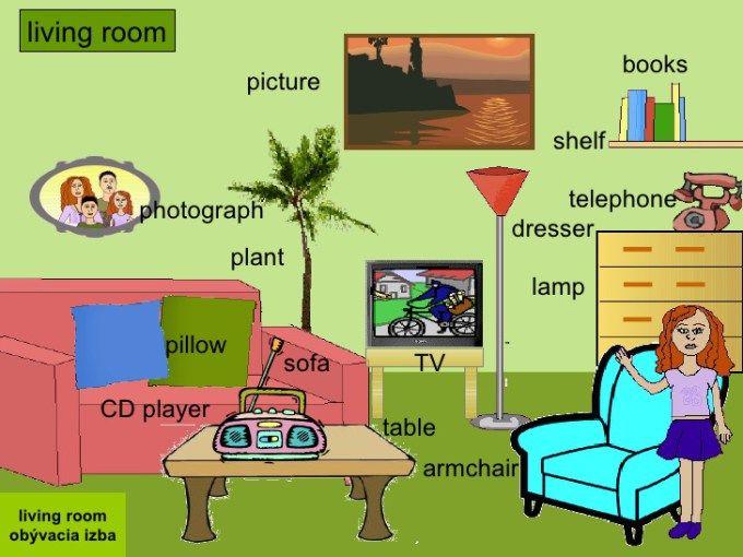 Inspiring Living Room Furniture Names In English Photos ...