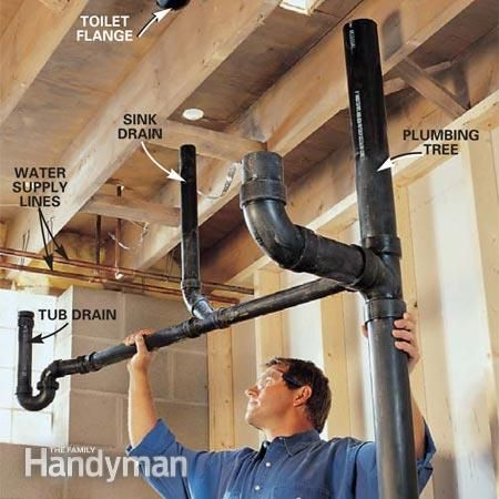 How To Remodel A Small Bathroom Plumbing And Heating