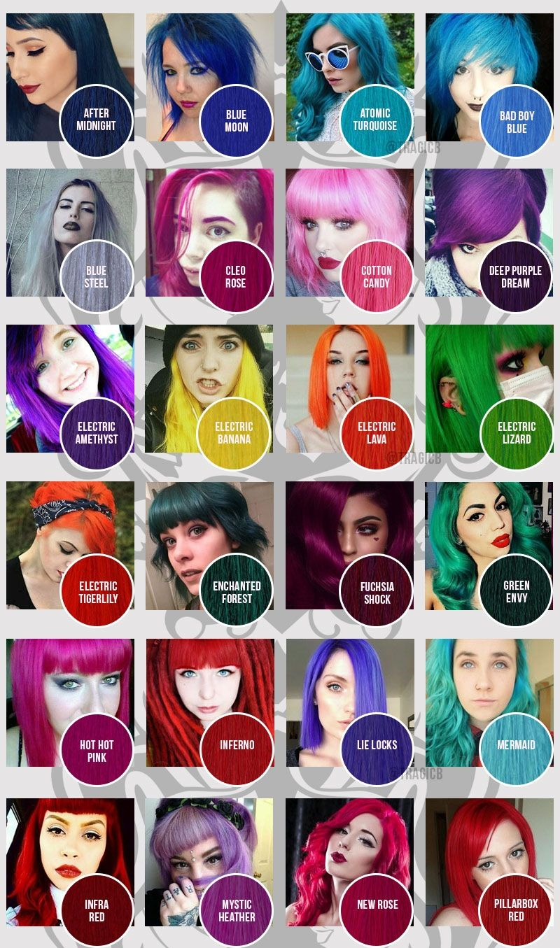 Manic Panic Colour Chart Classic Dyes Hair In 2019 Pinterest