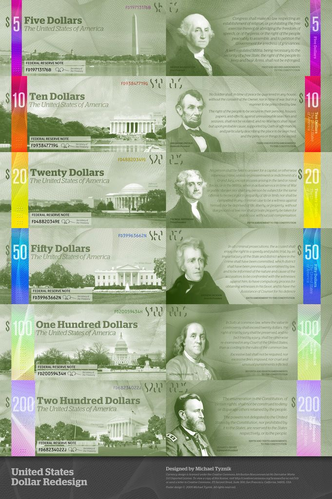 New U S Currency Easy To Look At