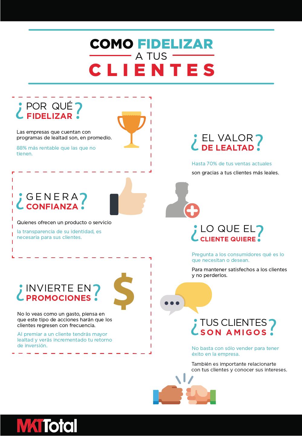 Como Fidelizar A Tus Clientes Marketing Para Restaurantes Consejos De Negocios Mercadeo Y Ventas