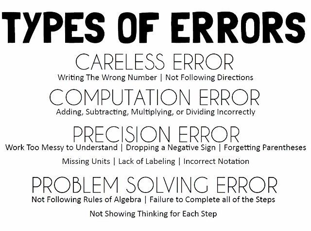Types of #errors to help #students better understand and #
