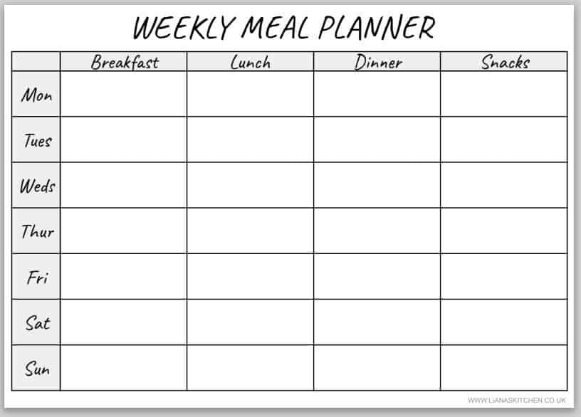 Meal planner template free printable in 2020 meal