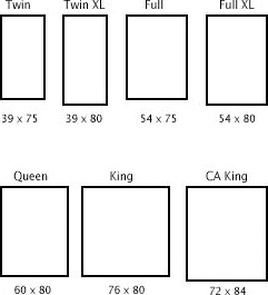 Full Bed Dimensions.Mattress Sizes Good To Know Sewing Tips In 2019 Bed Sizes