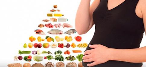 What Life Que Vida Los 24 Alimentos Mas Recomendados Durante El Embarazo Cake Food Birthday Cake