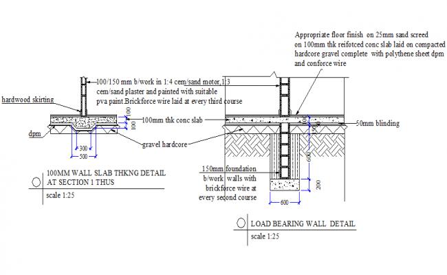 Pin On Load Bearing Wall