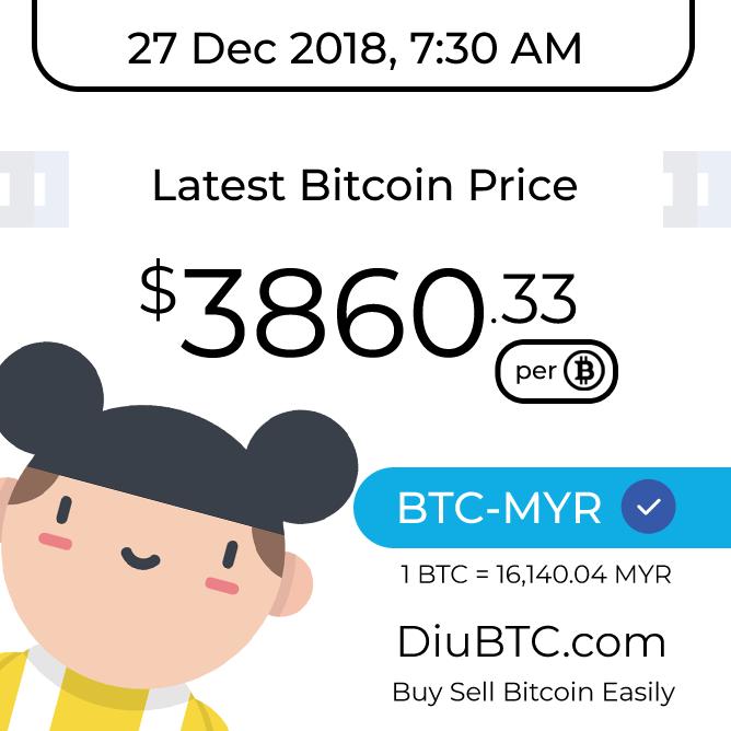 bitcoin aukcionas