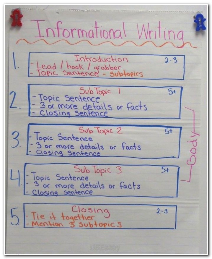 Informative and surprising essay topics