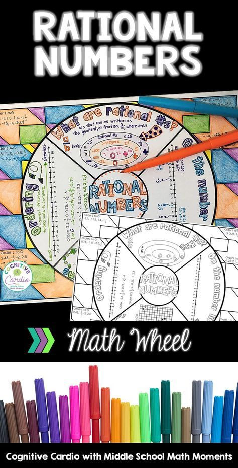 Rational Numbers Math Wheel Rational numbers, Math