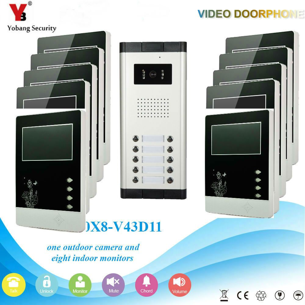 YobangSecurity Wired 4.3\
