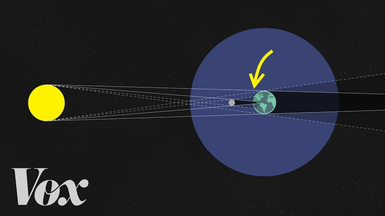 Vox Eclipse Map.Solar Eclipse Video From Vox Great Graphics Inspiration Design