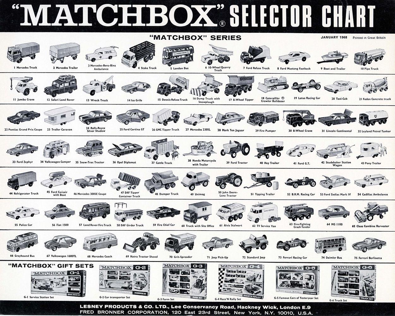 Matchbox Selector Chart 4 Matchbox Cars Matchbox Corgi Toys