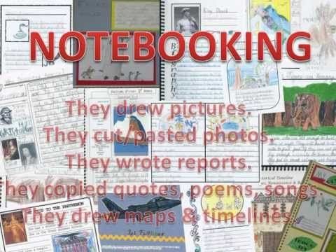 www.notebookingpages.com