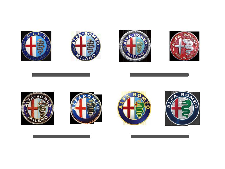 Alfa Romeo logo Evolution Alfa romeo logo, Alfa romeo